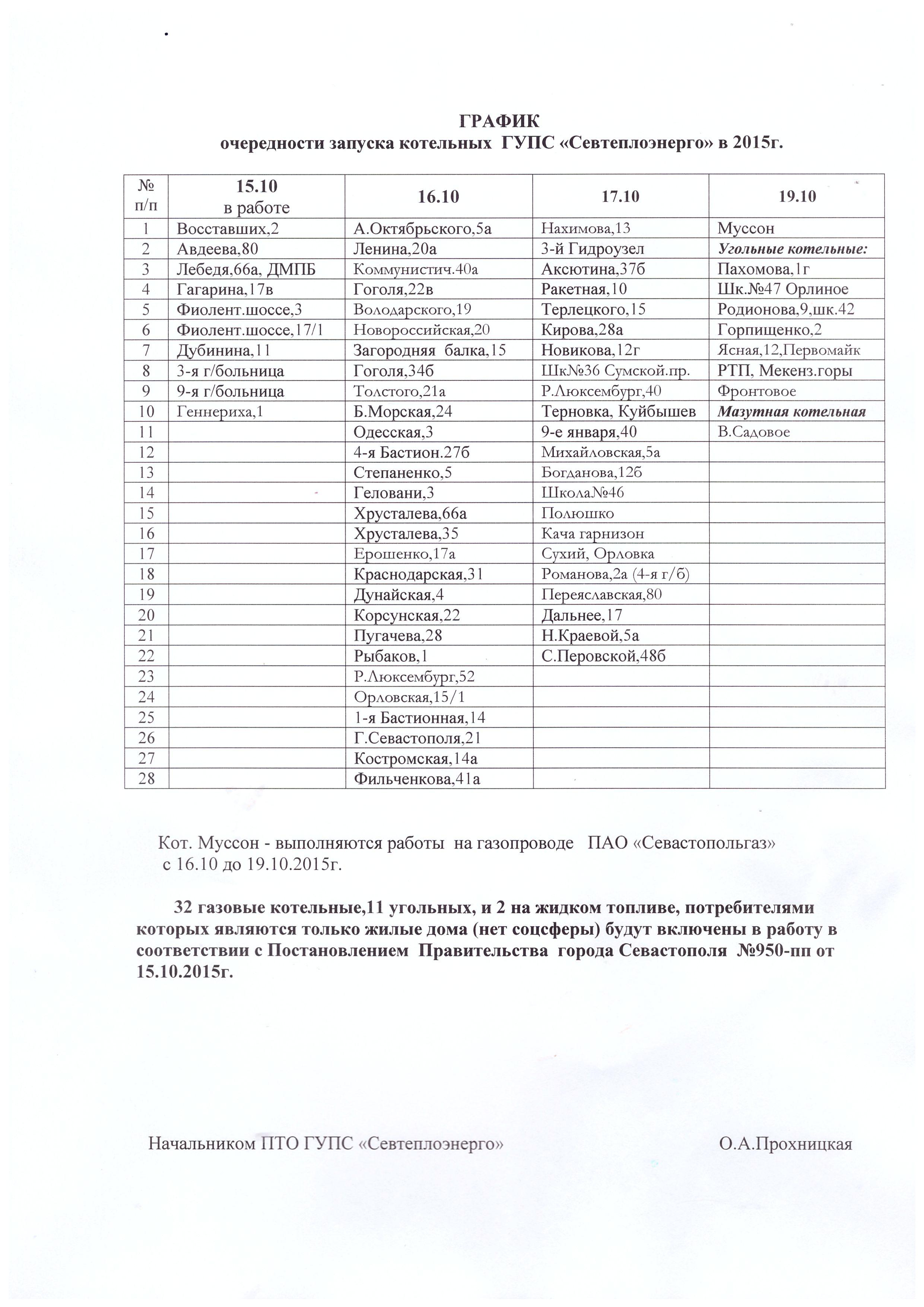 График  очередности запуска котельных  ГУПС «Севтеплоэнерго» в 2015г.