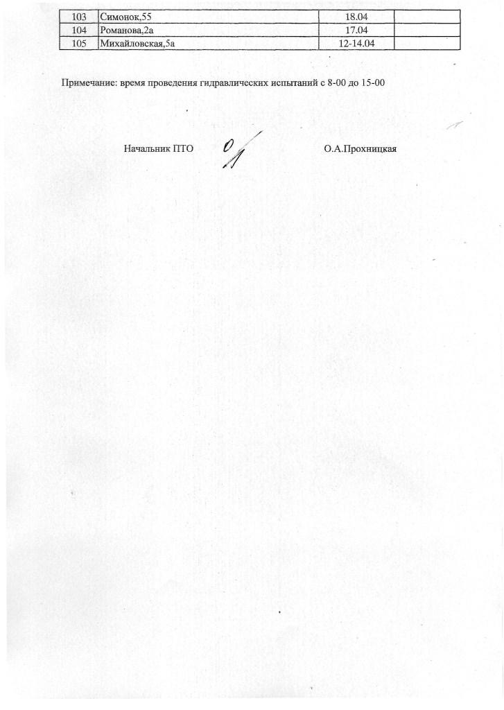 График гидравлических испытаний теплотрасс от котельных и ЦТП ГУПС «Севтеплоэнерго»