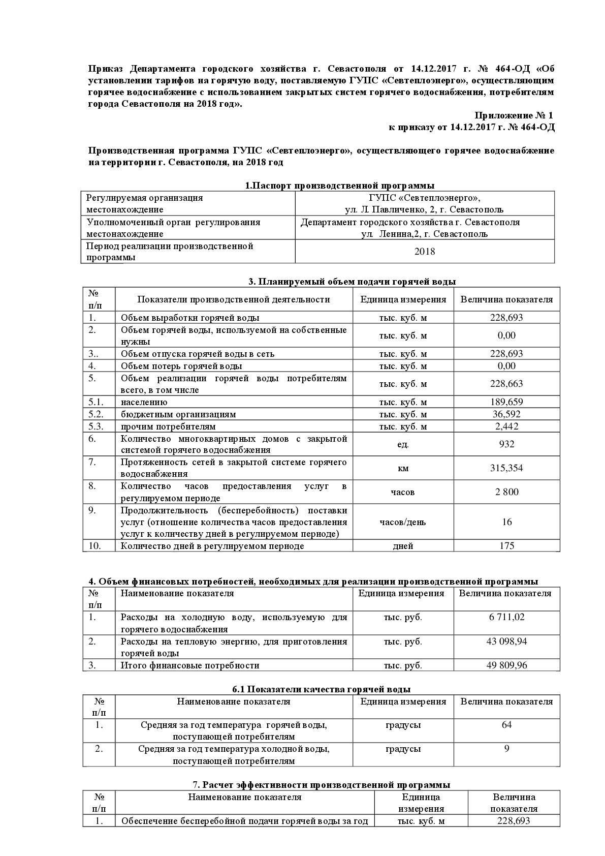 """Установленные тарифы для ГУПС """"Севтеплоэнерго"""" на 2018 год"""